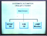 Main Operational system