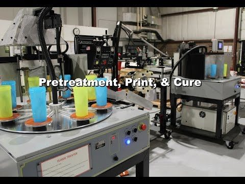 Screen Printing System  - Flame Pretreatment, Print & UV Cure
